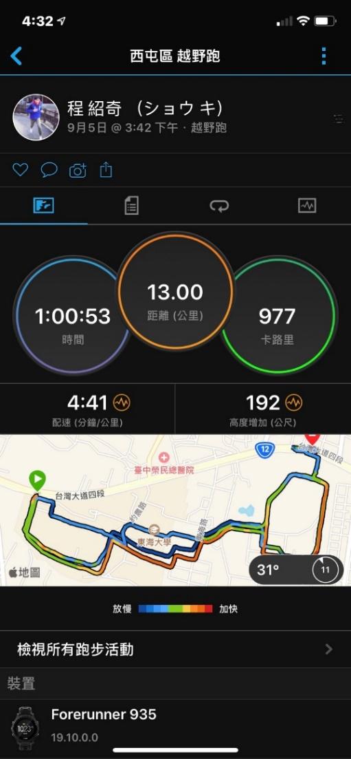 東海校園跑實測,台灣大道四段的爬升可是很有感的